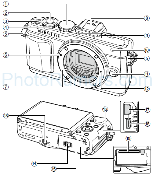 Olympus PEN E-PL7 camera to be announced soon http