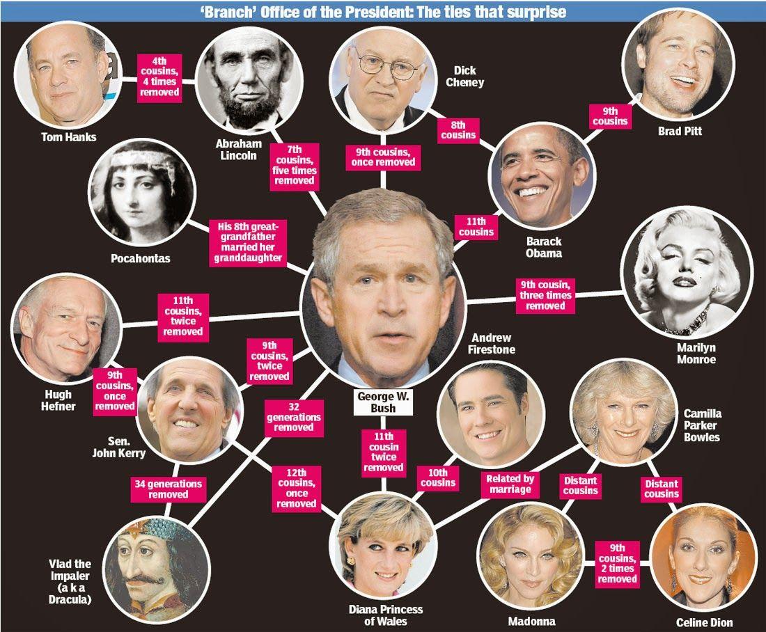 Illuminati Celebrities Members List 2013: List Of Famous ...