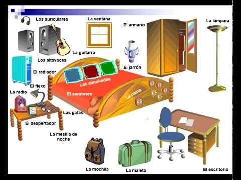 Bedroom Furniture Names In English living room vocabulary spanish