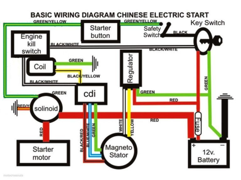 90cc Atv Wiring Diagram With For Chinese 110 Motorcycle Wiring 90cc Atv Chinese Scooters
