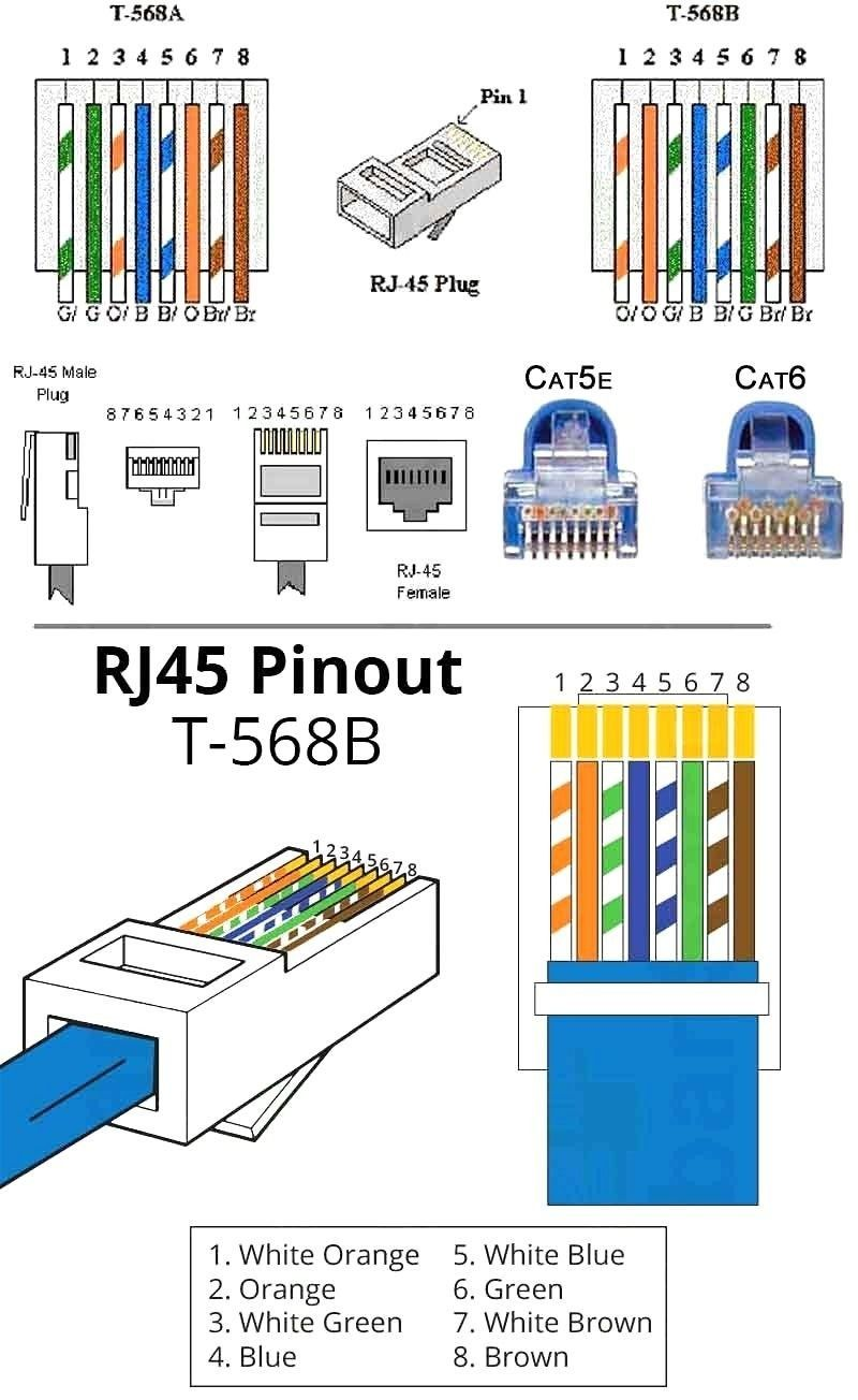 568 B Wiring Diagram In 2020 Ethernet Wiring Cat6 Cable Computer Projects