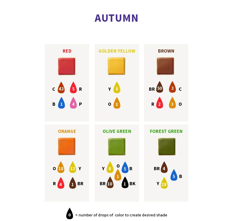 Wilton Color Right Icing Coloring Chart Icing Color