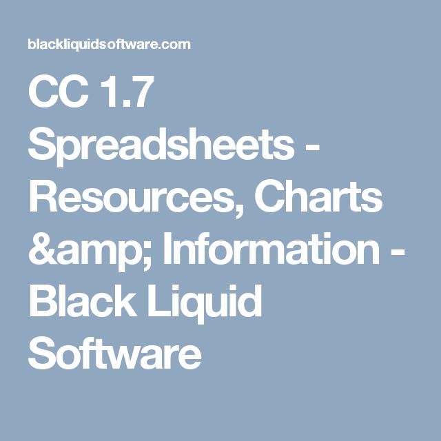 Cc 1 7 Spreadsheets Resources Charts Amp Information Black Liquid Software Black Liquid Ed Game Spreadsheet