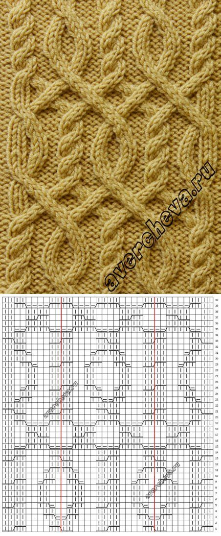 Photo of knitting patterns