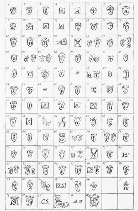 List Of Gold Maker Marks Marks Poincons Of The Chief Sword Cutlers 150 Antique Knowledge Pottery Marks Jewelry Knowledge