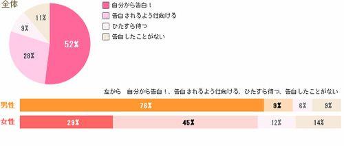 http://news.2chblog.jp/archives/51825932.html