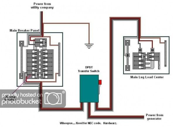 generac smart switch wiring diagram  generator transfer