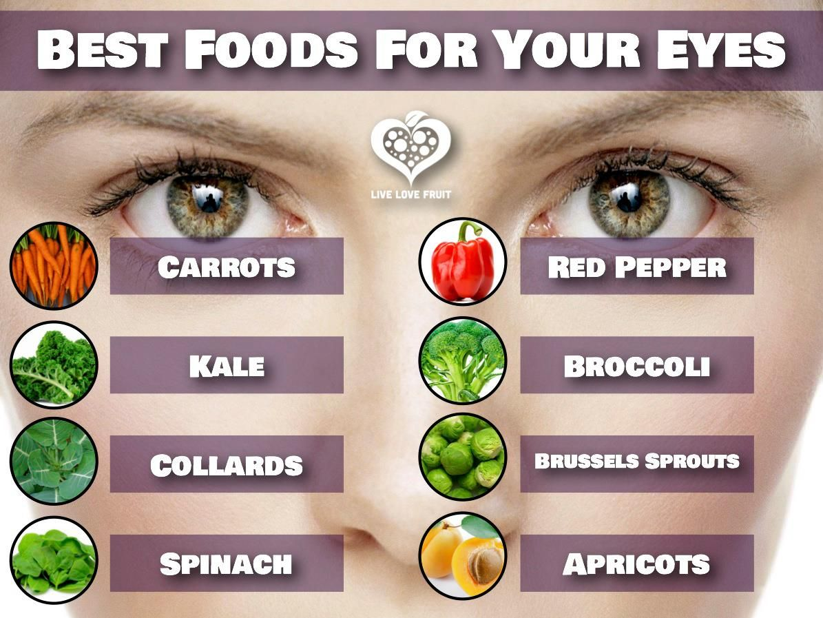 Best foods to eat for good health - Healthy Food Facts For Your Eyes