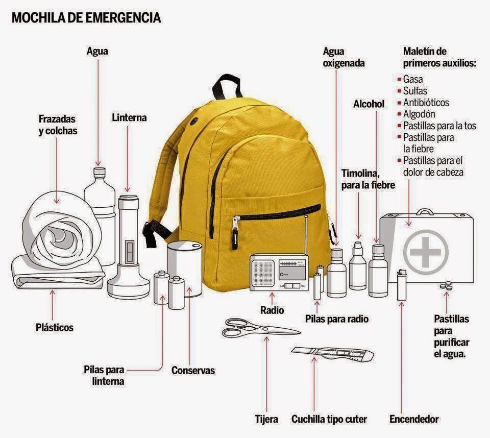 QUE DEBE TENER UNA MOCHILA DE EMERGENCIA   CAMPAMENTO - SOS ...