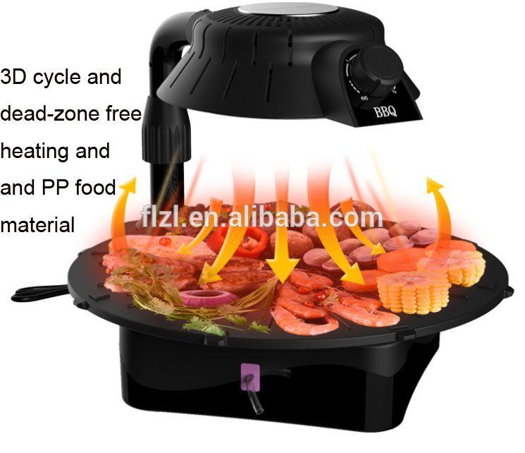 Professional Electric Fish Grill Machine