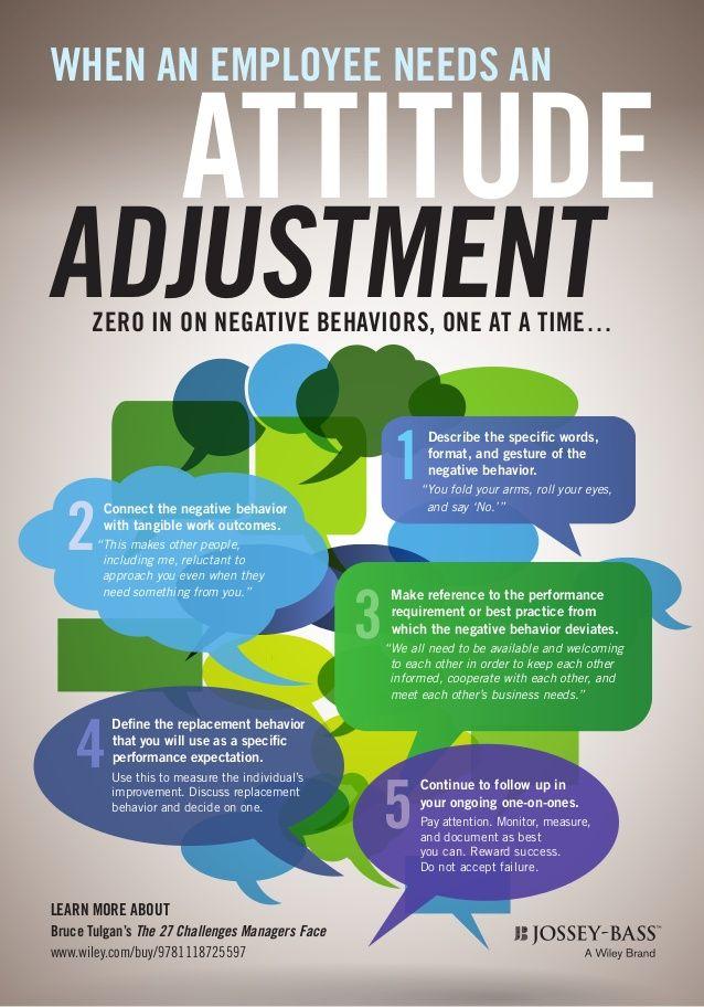 When an Employee Needs an Attitude Adjustment