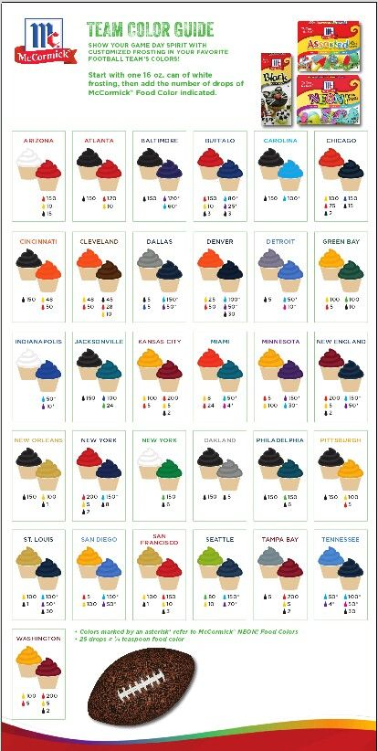 Chart on icing colors for every nfl team http mccormick also food coloring guide  flavor frosting recipes dinner rh pinterest