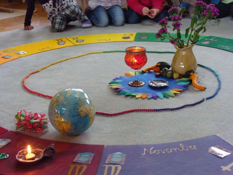 Geburtstagsritual Google Suche Religion Kindergarten Schule