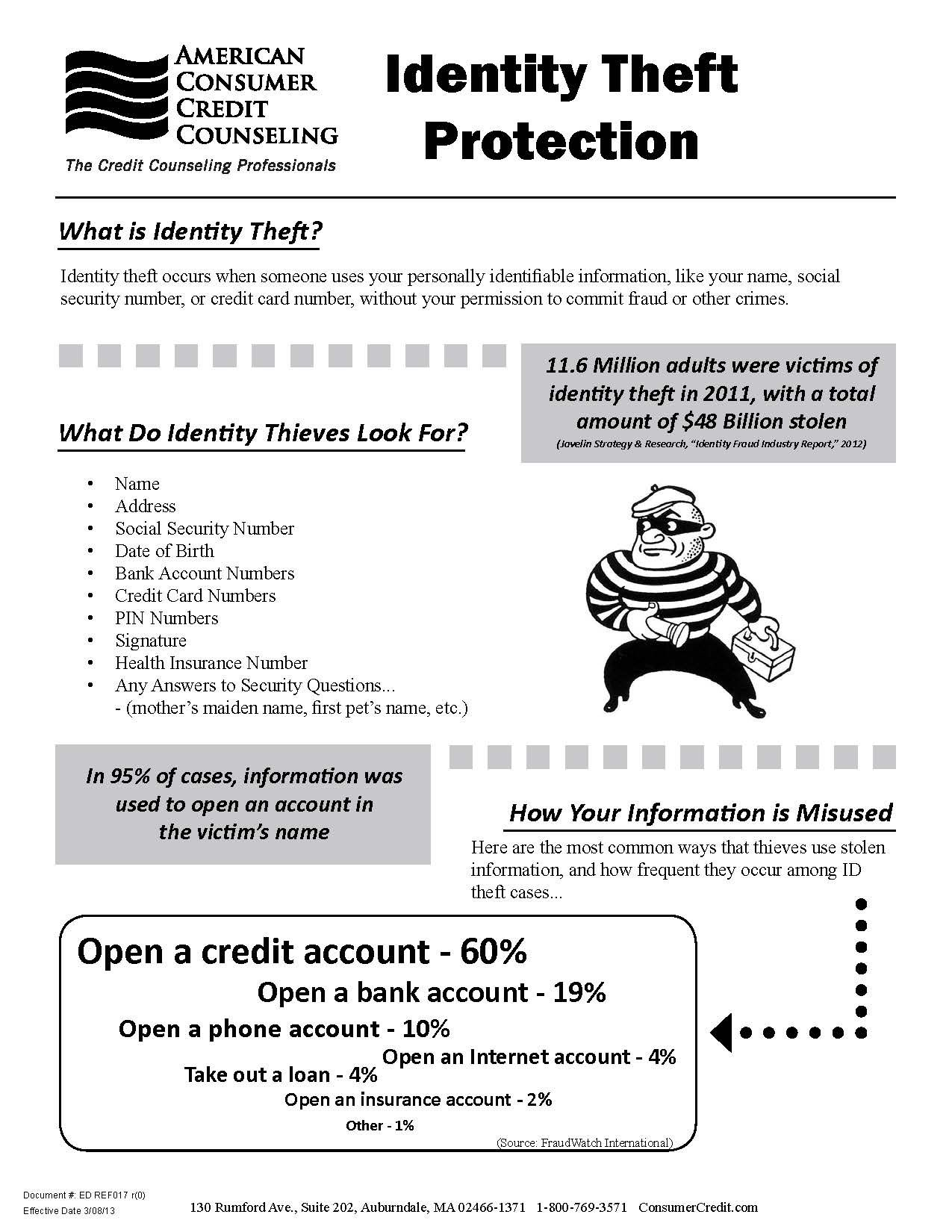 Everything You Need To Know About Identity Theft In One Handout