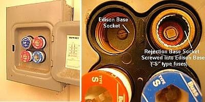 how do fuses and fuse boxes work? | fuse box, homeowners guide, fuses  pinterest