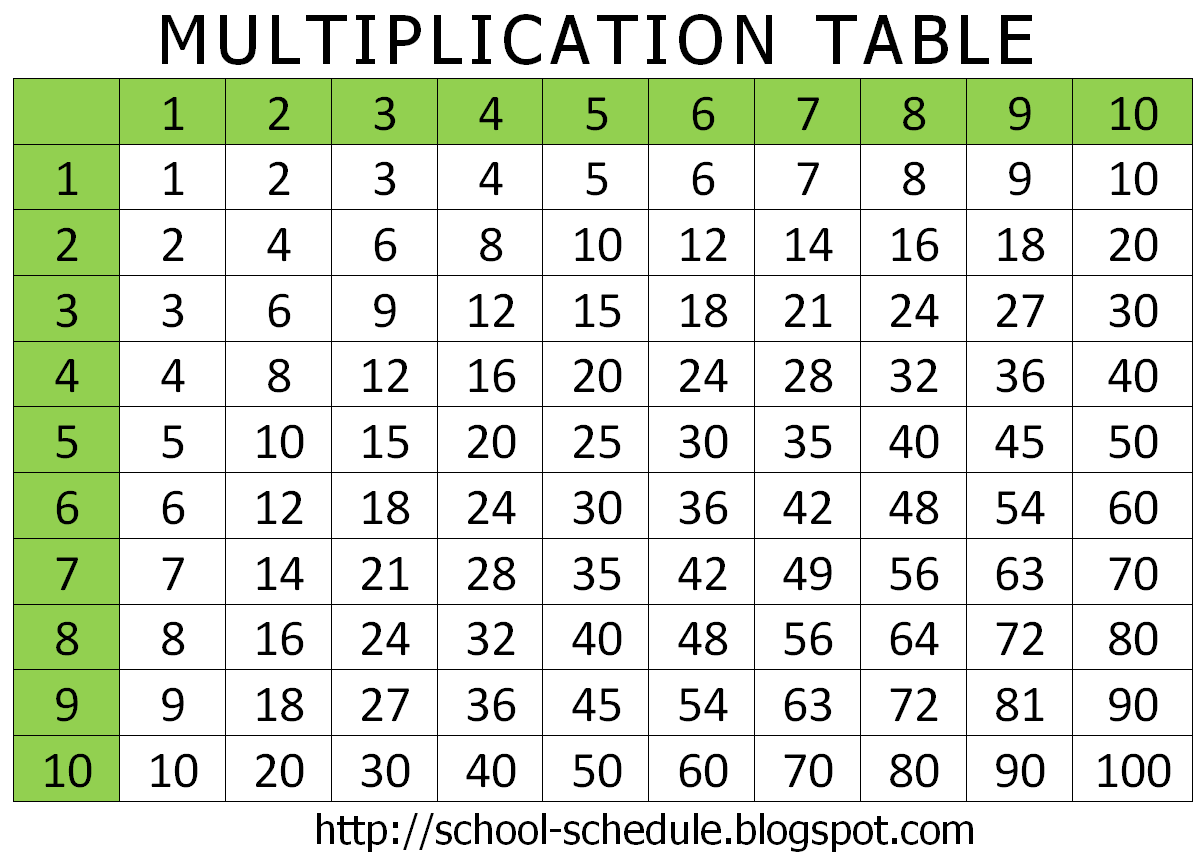Multiplication Table Multiplication Chart Multiplication Math Charts [ 866 x 1204 Pixel ]