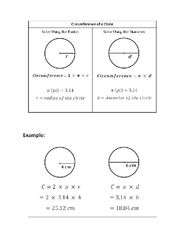 Circumference of a Circle Cheat Sheet--need this for making