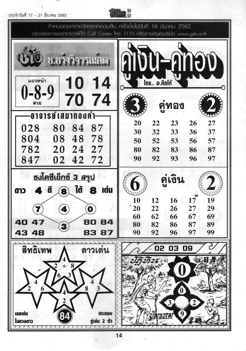 Pin By Devananad Zinzale On Nan In 2020 Lottery Paper