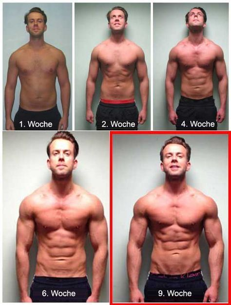 Muskelaufbau | Bau | Muscle fitness, Fitness motivation ...