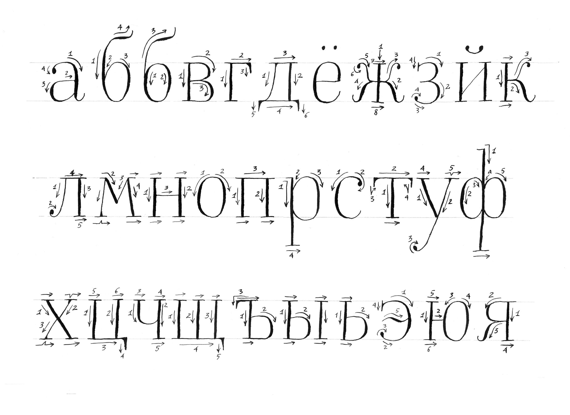 I D Like To Explore Didone Typefaces And Want To Start With A Pointed Pen But I M Far Away