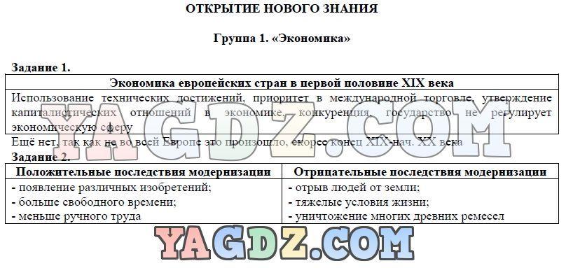 Гдз по экономике 11 класс ковальчук