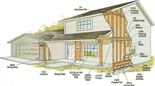 Cheap House Plans house designs cheap to build Impressive Cheap To Build House Plans 13 How To Build A Earthquake Resistant House