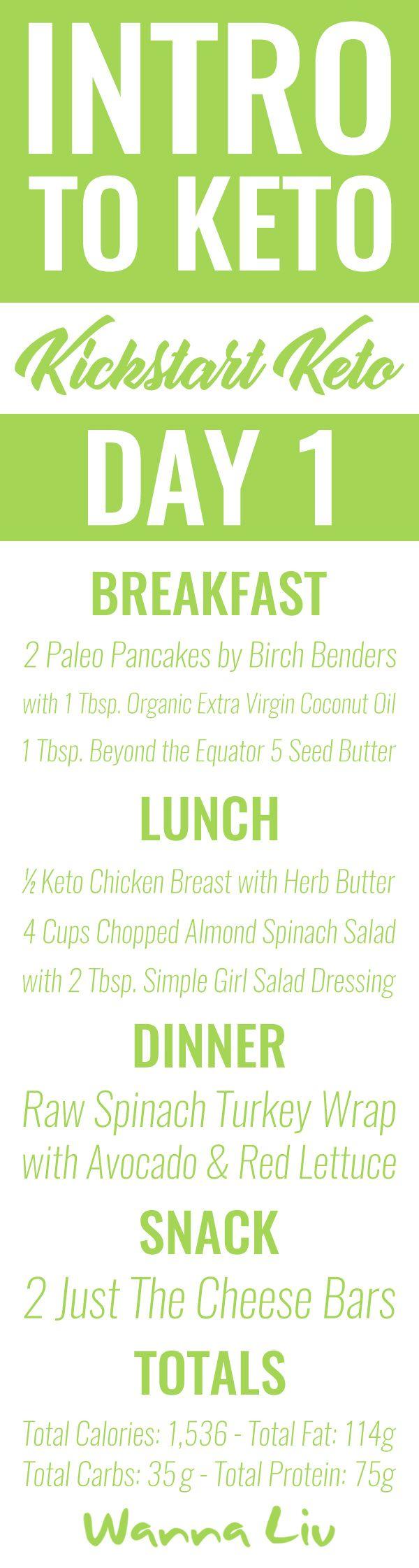 3 Day Keto Kickstart Meal Plan