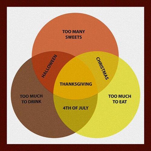Memebase graphjam cheezburger venn diagram funny humor holidays memebase graphjam cheezburger venn diagram funny humor holidays ccuart Image collections