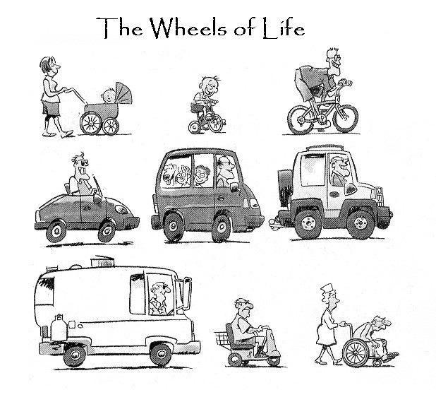 The Wheels Of Life Getting Older Volverse Viejo Vieillir - Auto hona