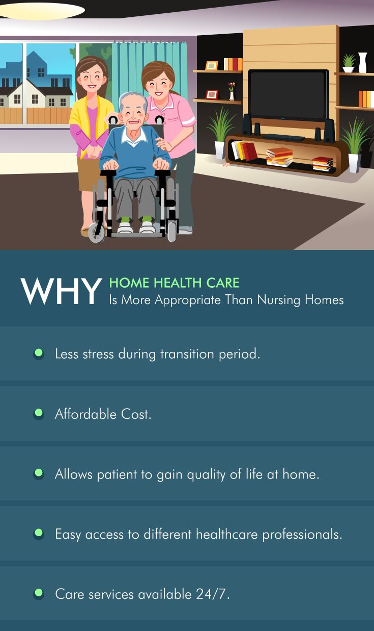 Why Home Health Care Is More Appropriate Than Nursing