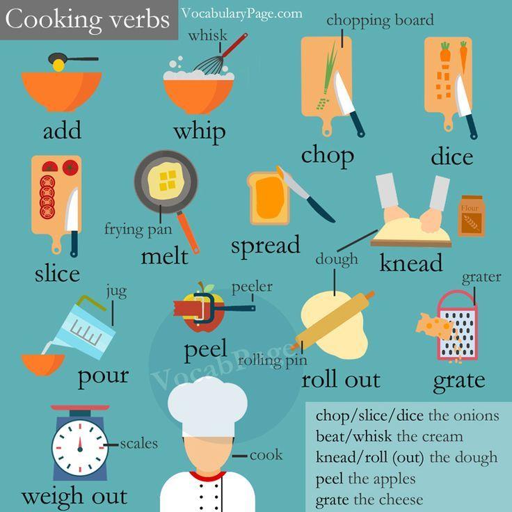 Non Baking Recipes For Kids
