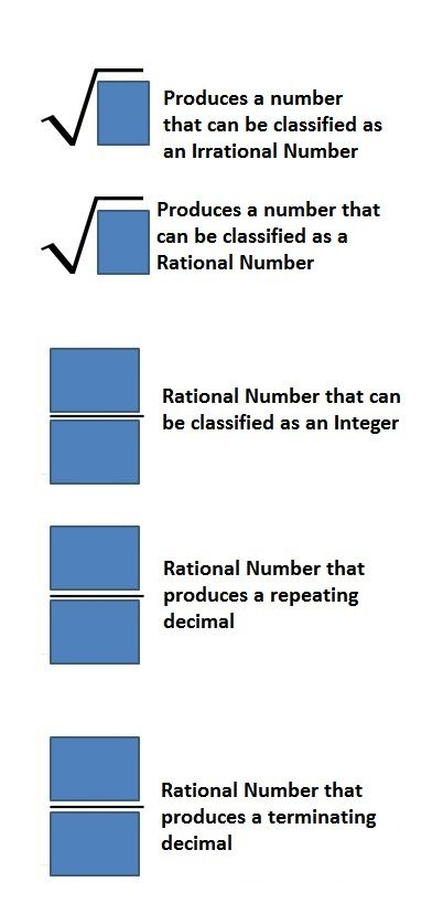 Rational And Irrational Numbers Math Number Sense Irrational Numbers Math Classroom Rational and irrational worksheets
