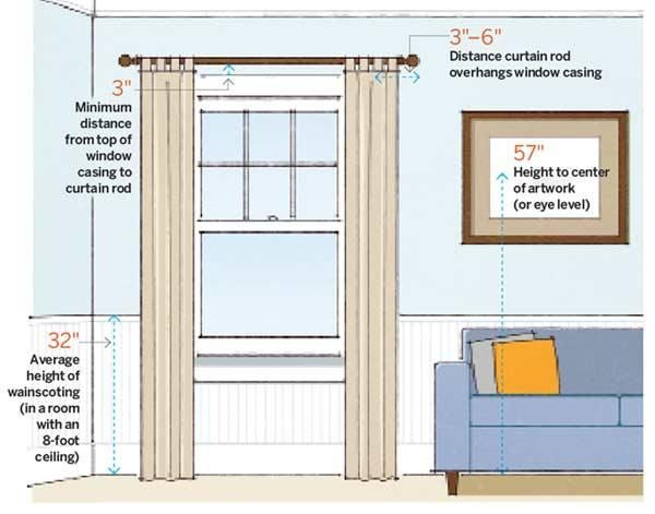 Elegant Hang Curtain Rod Ideas With How To Hang Curtains Right