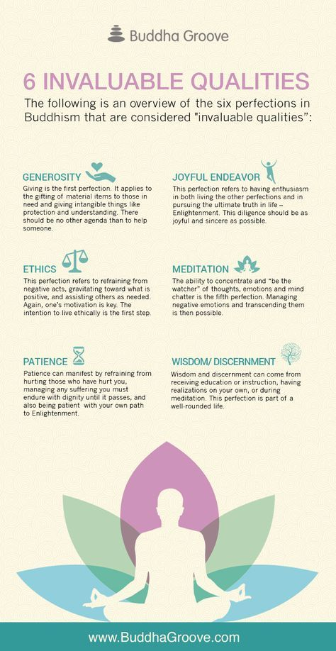 6 Invaluable Qualities Buddhist practices, Buddhism and Buddhists