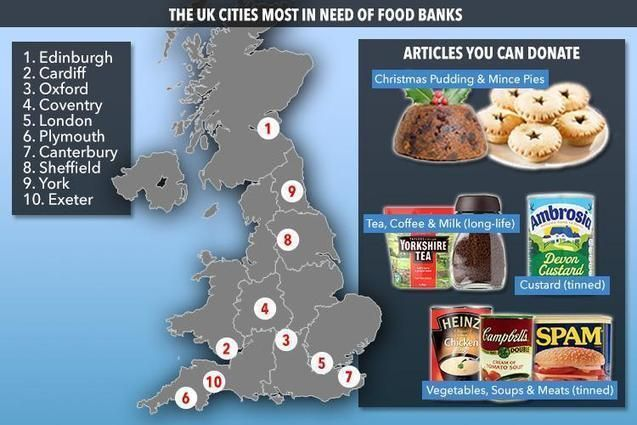 These Uk Cities Are Most In Need Of Food Banks Here Are