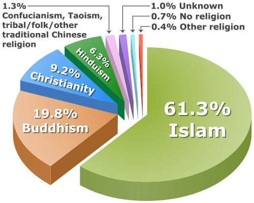 chinese religions