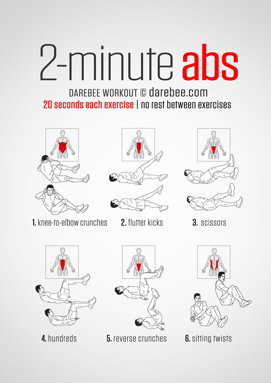 20 Stomach Fat Burning Ab Workouts From NeilaRey.com ...