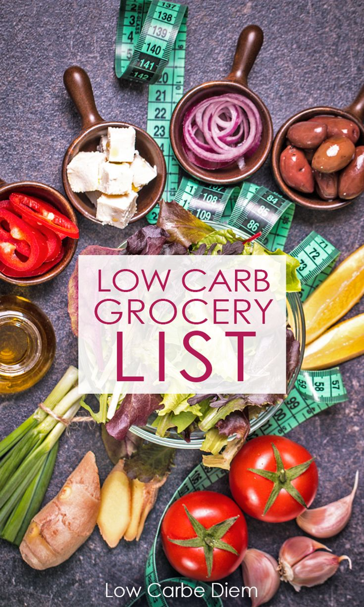 Printable Low Carb Grocery List (With images) | Low carb ...