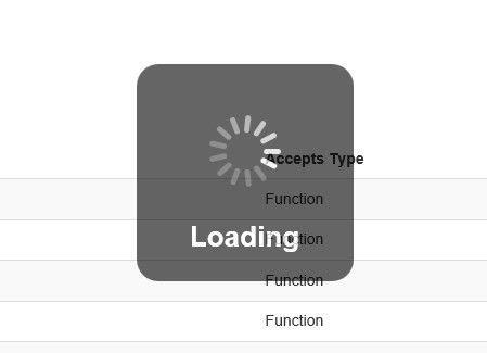 iOS Style jQuery Overlays & Notifications Plugin - iosOverla