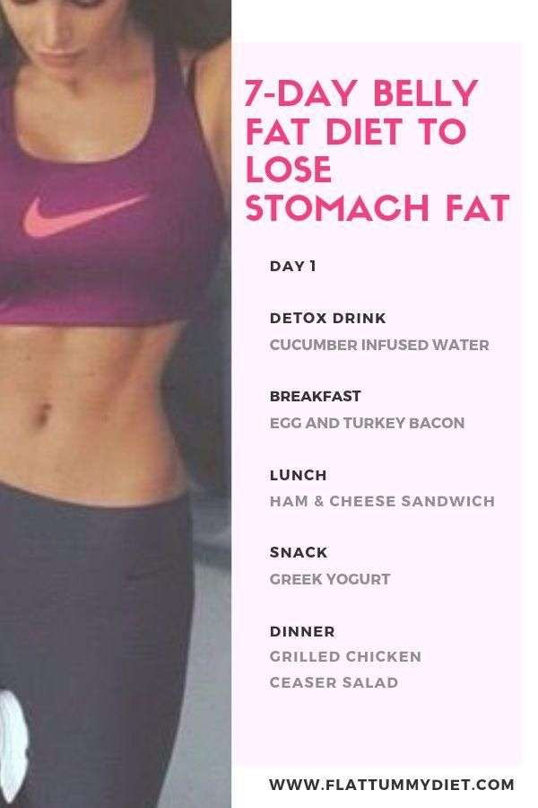 Pin By Cede Miller On Exercise Food Belly Fat Diet Plan Belly