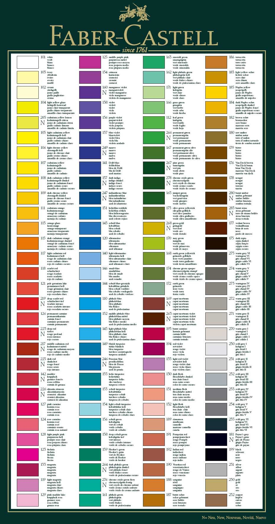 Munsell Color Chart Online Free Faber Castell Colour Chart