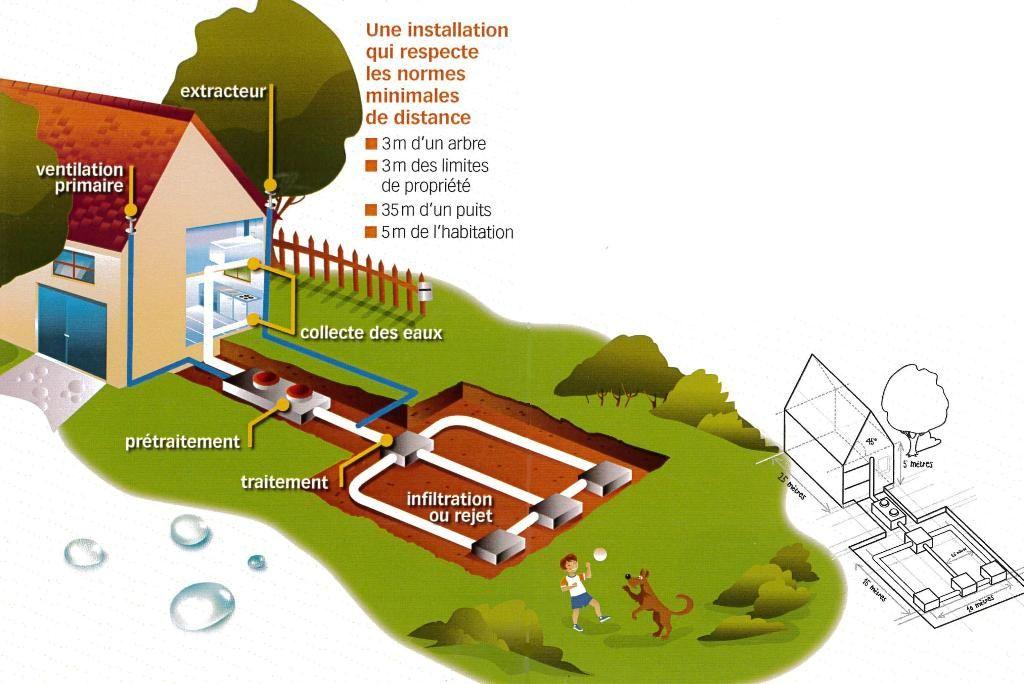 Evacuation des eaux usées d\u0027une maison container construction