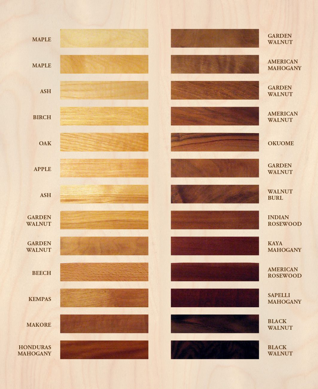 Wood Color Chart by Wood Arts – Intarsia Portraits | Stuff in 2019 | Intarsia wood, Woodworking ...