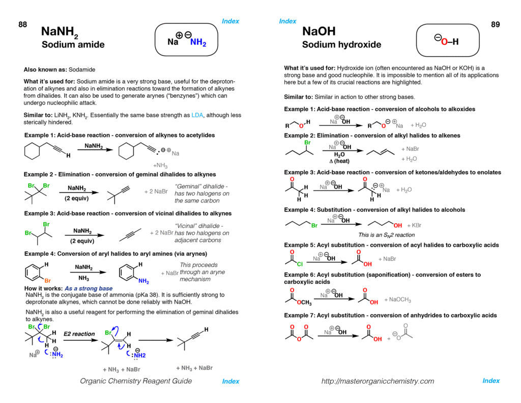 Organic chemistry paper research