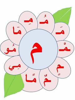 وريقات الحروف العربية نج حني Learn Arabic Alphabet Arabic Alphabet Letters Arabic Alphabet