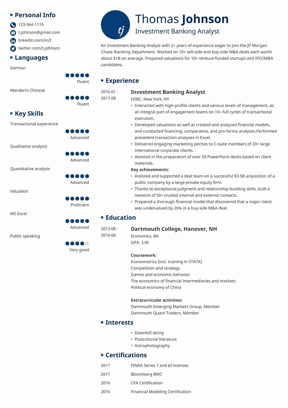 Experienced Investment Banking Resume Unique Sample Investment Banking Resume Templates Analyst Pdf
