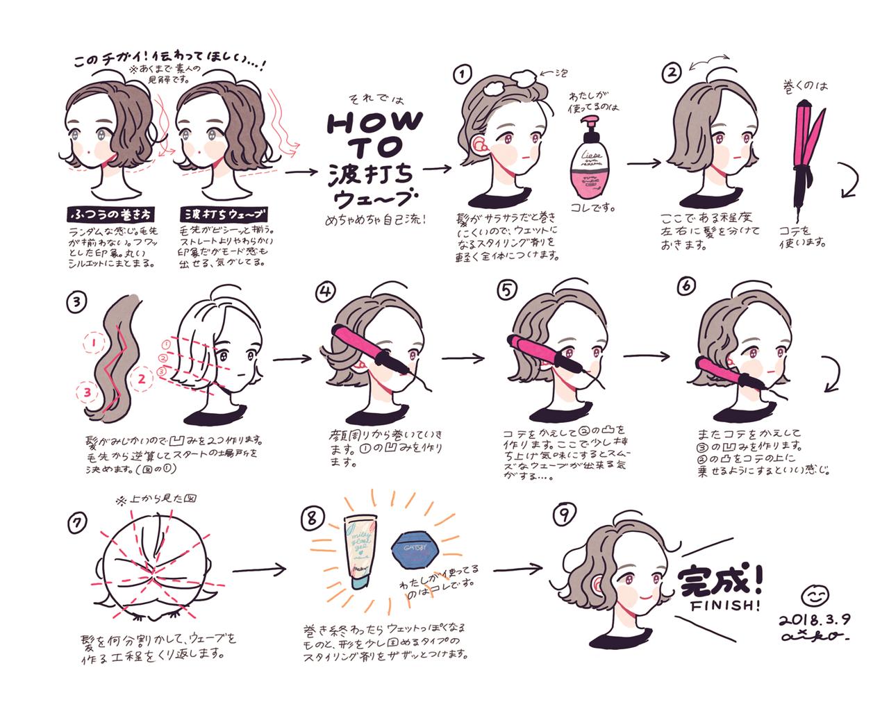Illustration ショートヘア スタイリング 巻き髪アレンジ カラフル