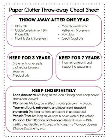 Paper throw away cheat sheet things to try pinterest armazenamento paper throw away cheat sheet reheart Image collections