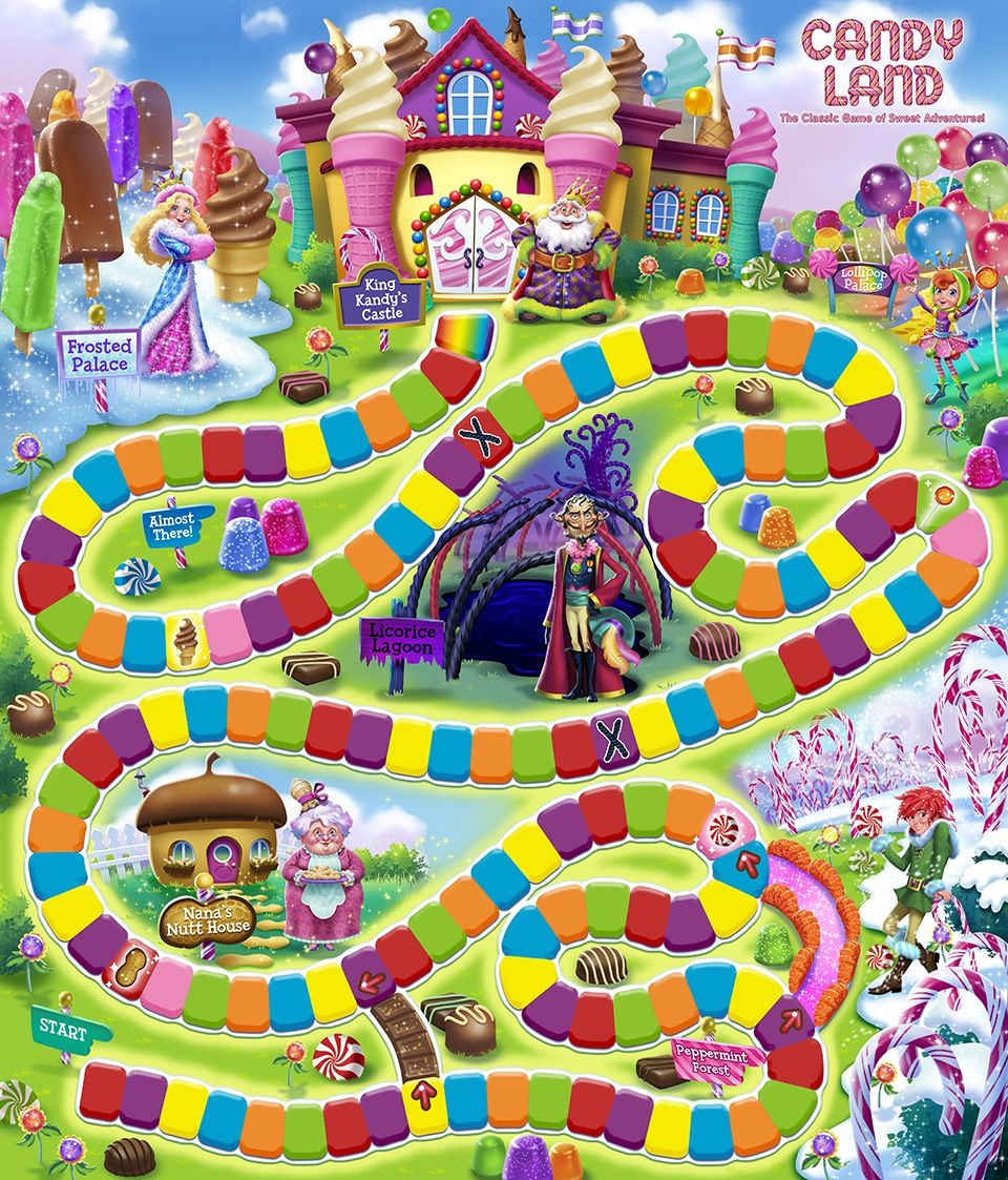 Candyland Game Board Template Board Game Pinterest The O