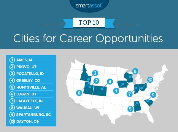Top 10 Cities For Career Opportunities In 2018 Smartasset Career Opportunities Career Career Advice